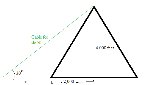 Worksheets Quiz Of Angle Of Depression Circle The Correct Answer quiz worksheet angles of elevation depression problem ski lift corp wants to build a at 30 degree angle up the very peak mountain as shown in pic
