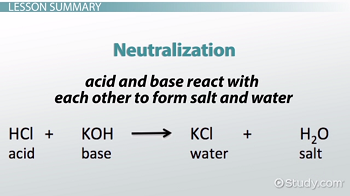 Neutralization definition and sample reaction