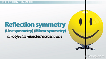 Image with reflection symmetry