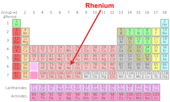 Rhenium Uses History Facts Amp Isotopes Study Com