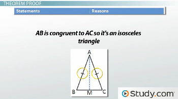 Isosceles triangle ABC with equal sides marked