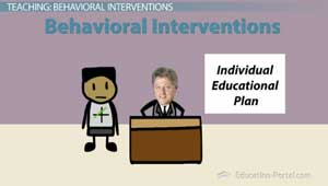 ADHD Behavioral Interventions