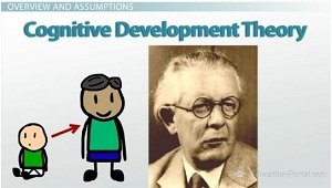 jean piagets theory of cognitive development essay
