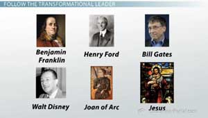 Famous Transformational Leaders