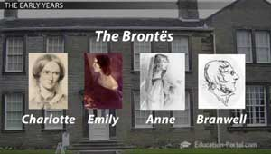 Photos of the Bronte Sisters