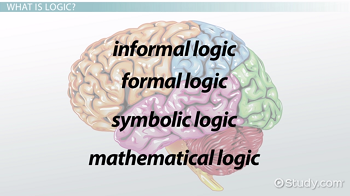 Logic and critical thinking quiz