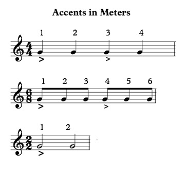 accents in time signatures