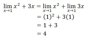 What is the Addition Rule for Limits? - Definition & Overview ...