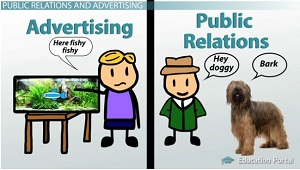 Advertising vs Public Relations