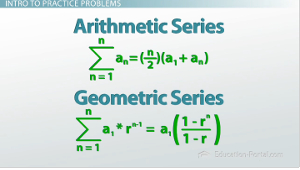 Arithmetic Geometric Series Formulas