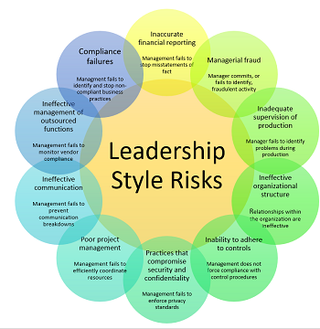 leadership styles in management pdf
