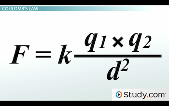 coulombs law equation