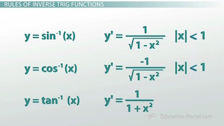 How to Calculate Derivatives of Inverse Trigonometric Functions ...
