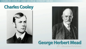 Charles Cooley George Herbert Mead
