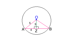 Chord of a circle definition formula video lesson we can find the chord of a circle using formula 2 but we can also use the pythagorean theorem lets look at this figure ccuart Image collections