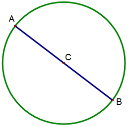 How to find the diameter of a circle definition formula circle with center ccuart Image collections