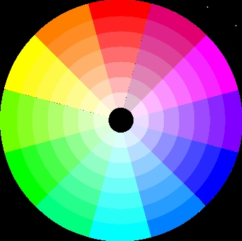 What Is Color Theory history of color theory | study