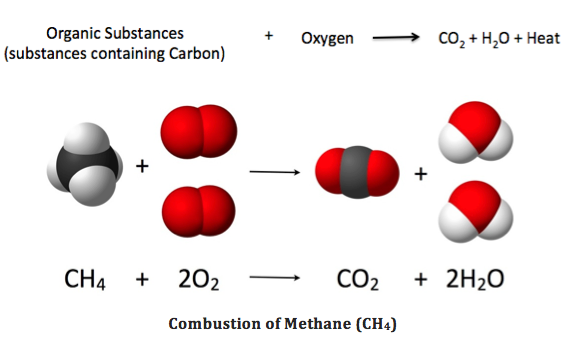 carbon dating chemistry definition The case emphasizes a number of chemistry concepts, including atomic structures, carbon isotopes, radiocarbon dating, beta decay, half-life, and photosynthesis developed as a supplement to the nuclear chemistry chapter in a non-majors general chemistry course, the case could also be used in an introductory botany.