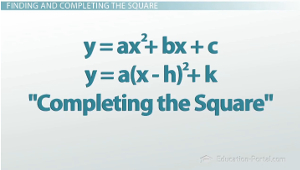 Completing the Square Equations