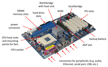computer motherboard with labels