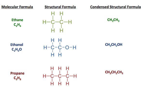 introduction to organic chemistry - chem l help you?