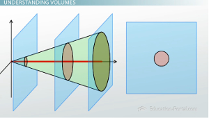 How to calculate volumes using single integrals video lesson cone slices ccuart Gallery