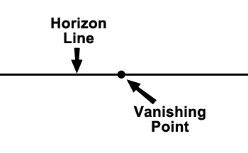 Horizon Line and Vanishing Point
