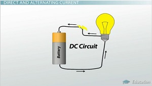 What is Electric Current? - Definition, Unit & Types - Video ...