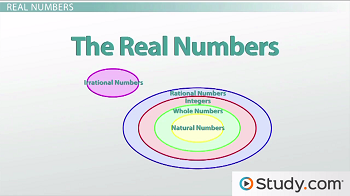 Diagram of the number families