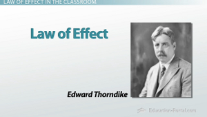 Edward Thorndike Picture