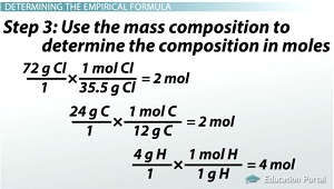 Calculating Percent Composition and Determining Empirical Formulas ...