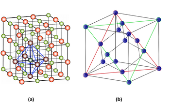 Crystal Lattice: Definition & Structure - Video & Lesson ...