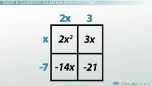 Factoring Quadratic Area Method