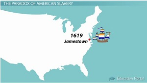 First Slaves North America
