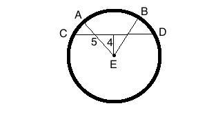 Chord of a circle definition formula video lesson here we know the radius is 5 and the perpendicular distance from the chord to the center is 4 so if we plug in the values of the radius and the ccuart Image collections