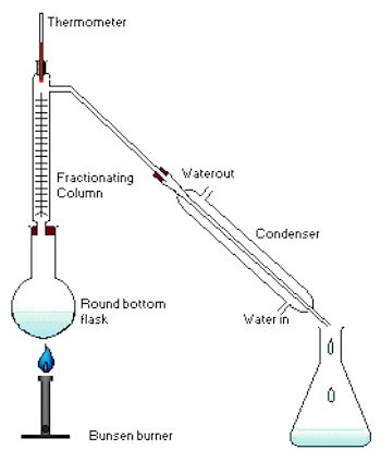 essay fractional distillation petroleum
