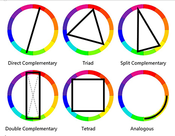 What Is Color Theory what is color theory? - definition, basics & examples | study