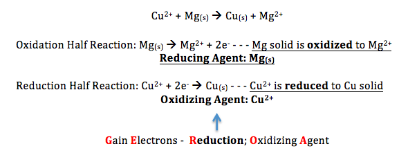 Oxidizing Agent: Definition & Examples - Video & Lesson Transcript ...