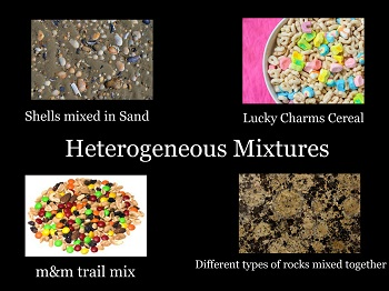 definition of homogeneous mixtures in chemistry ...