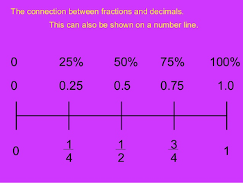 Hqdefault additionally Fractiondec Large furthermore Maxresdefault moreover Image Width   Height   Version further How Fractions And Decimals Work Together. on how to turn decimal into fraction