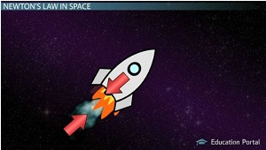 How Rocket Moves Through Space