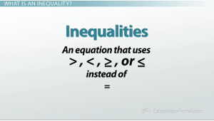 Inequality Equation Symbols