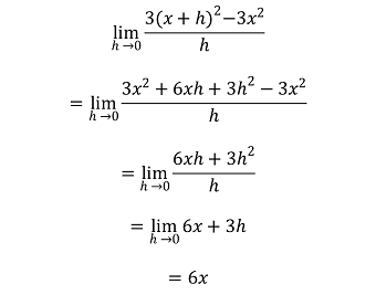 Finding Instantaneous Rate of Change of a Function: Formula ...