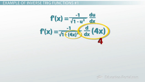Inverse Trig Derivative Example 1
