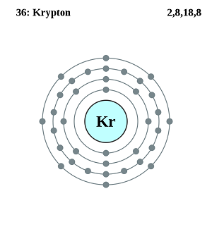 The Element Krypton: History, Facts, Uses & Properties | Study.com