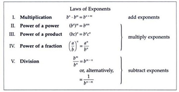 math worksheet : negative exponent definition  rules  video  lesson transcript  : Rules Of Exponents Worksheet