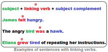 Worksheets Example Of Verbs In Sentence what are linking verbs definition examples study com lesson summary