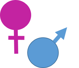Graphic With Pink Venus Symbol And Blue Mars Symbol