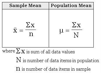 Worksheets Formula Of Statistics Mean Mode Median x bar in statistics theory formula video lesson transcript mean