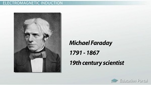 Michael Faraday Picture